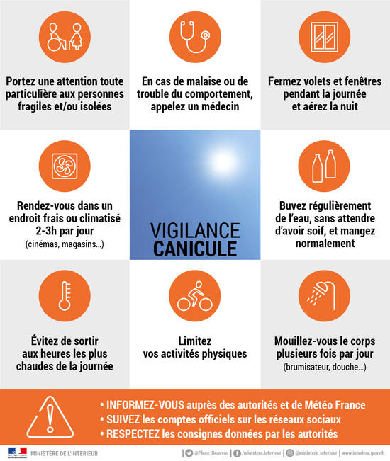 canicule-vigilance-orange-mosaique